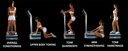 Exercise Machine That Shakes the Body